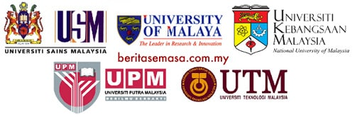 Best Private Universities In Malaysia